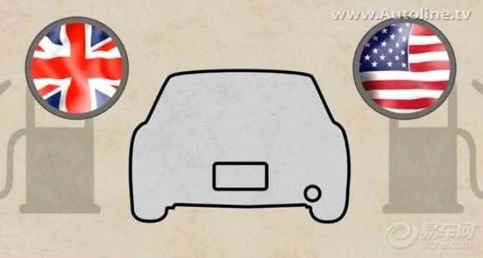 """【你知道""""为什么汽车加油口位置有左右之分""""吗?】"""