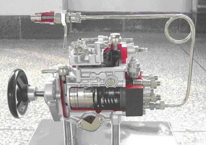 【说技术】分配式喷油泵的工作原理和应用