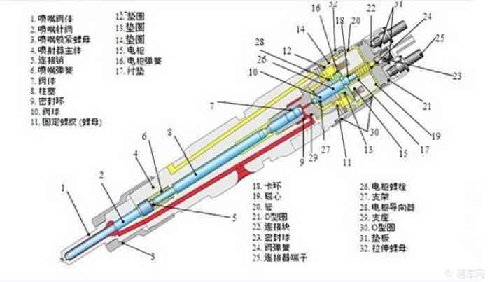分孔氏喷油器结构示意图