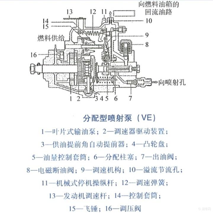 奥迪a6l燃油泵电路图
