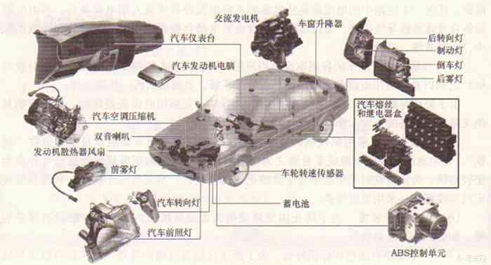 简单了解汽车电器系统维修