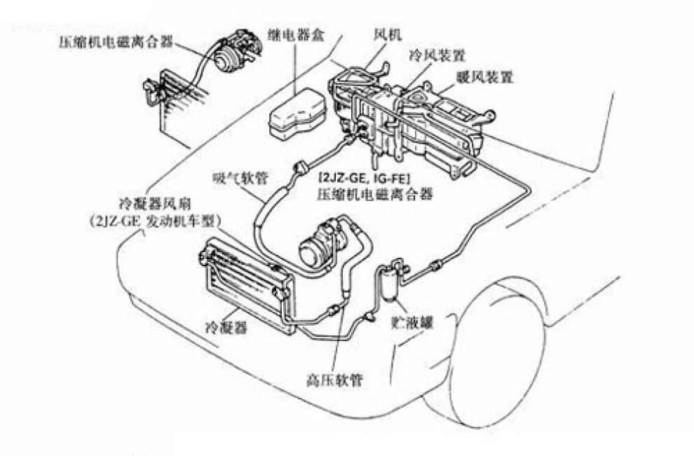 空调的心脏-压缩机,也有变排量的