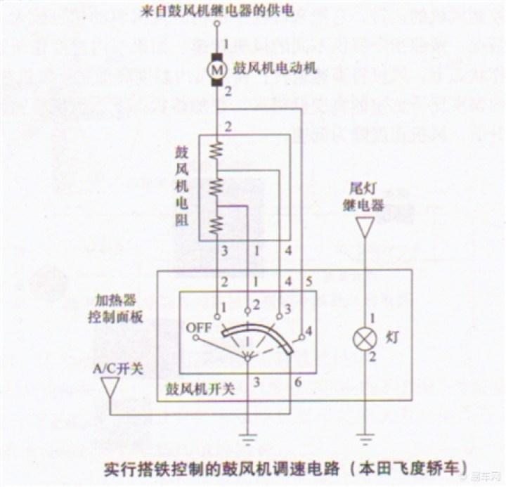 汽车的鼓风机控制电路是怎么构成的?