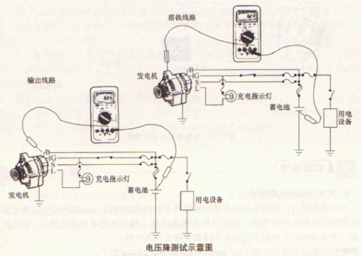 汽车充电系统的组成和工作原理