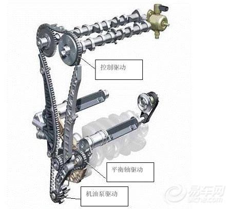燃油发动机中,进气凸轮轴图片