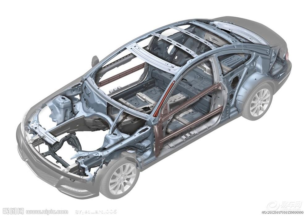 闲来无事,发几张汽车结构图,学习学习高清图片